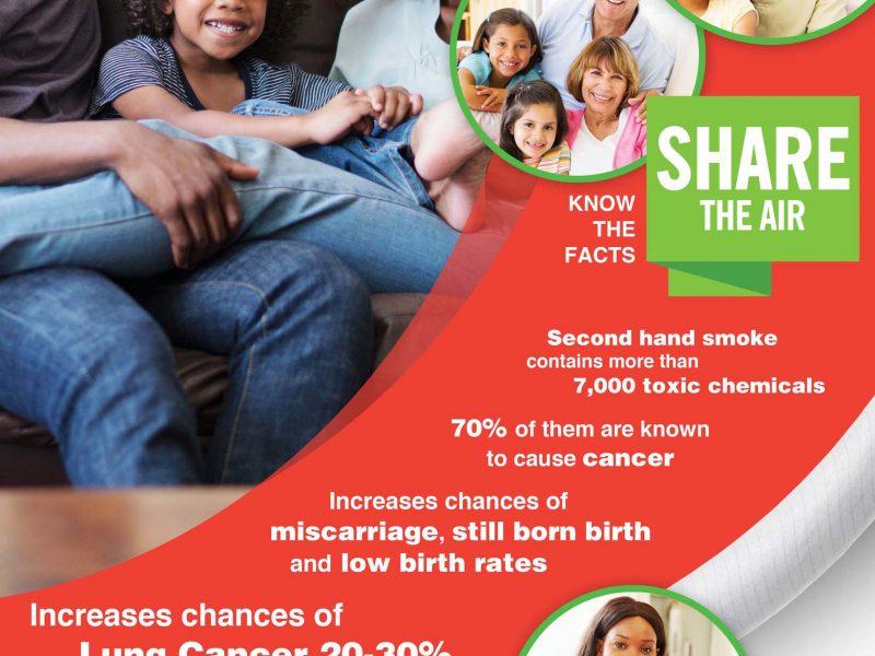 Print Ads Consortium For A Healthier Miami Dade